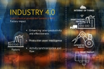 SFERC JOINS INDUSTRY 4.0 WITH BEATREEX